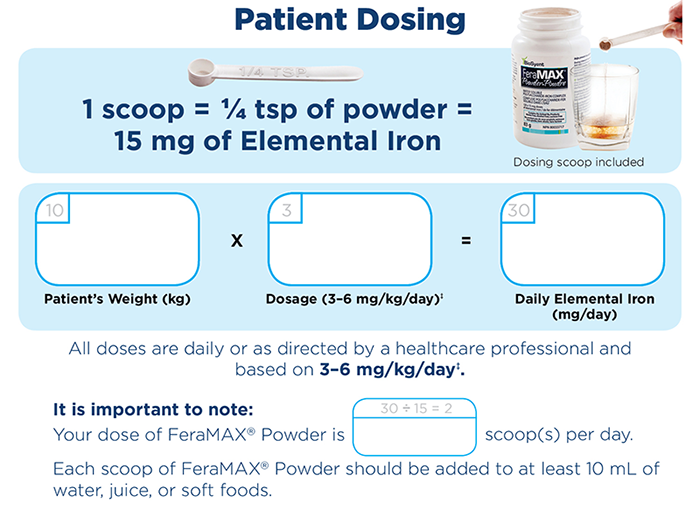 FeraMAX Dosing Chart - English